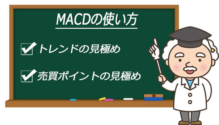 MACDの使い方